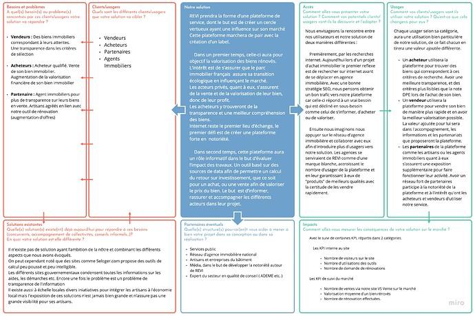 Mind Map - Étude de marché finale (1)