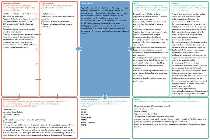 DataBat_1_etudedemarche_form RB-page-001